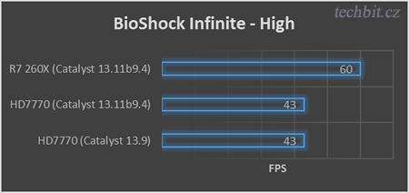 BioShosk Infinite