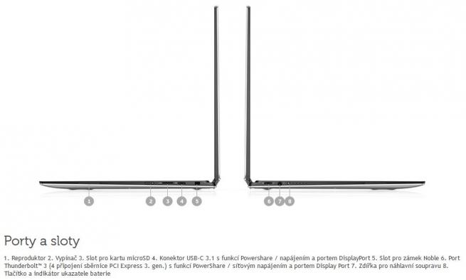 Dell XPS 13 2 v 1 (9365)